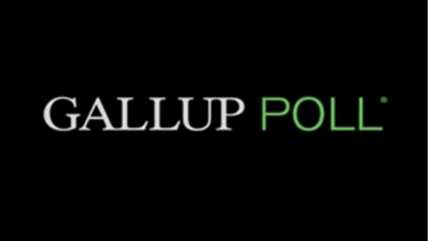 2017-2018 Student Gallup Survey
